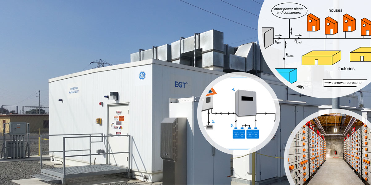 Business potential opportunity for Battery Energy Storage Systems (BESS): Global Scenario